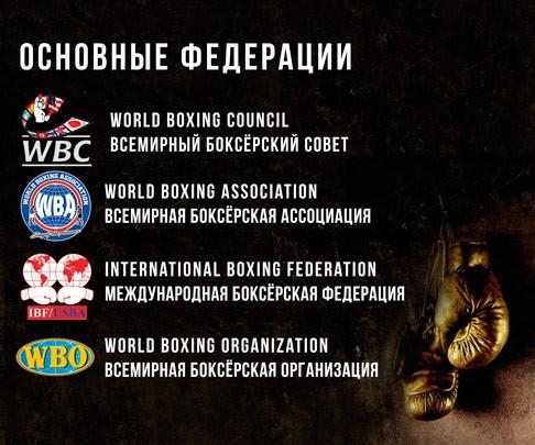 Ставки на бокс: Боксерские федерации