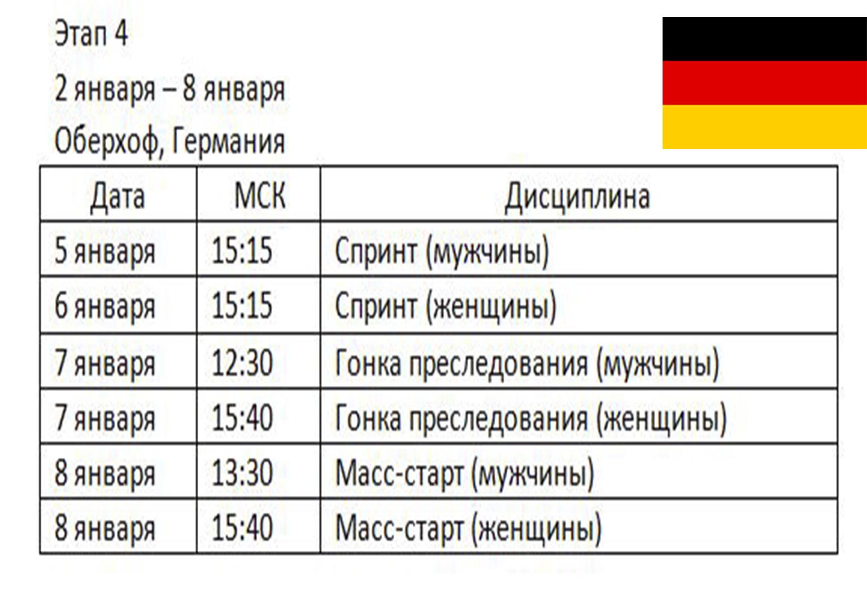 Биатлон сезон 2016/17 четвертый этап
