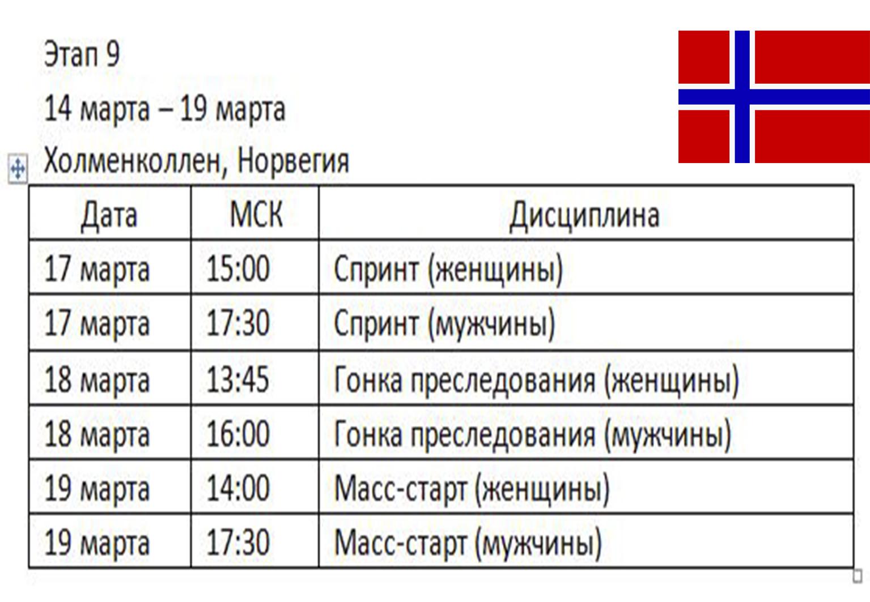 Биатлон сезон 2016/17 девятый этап