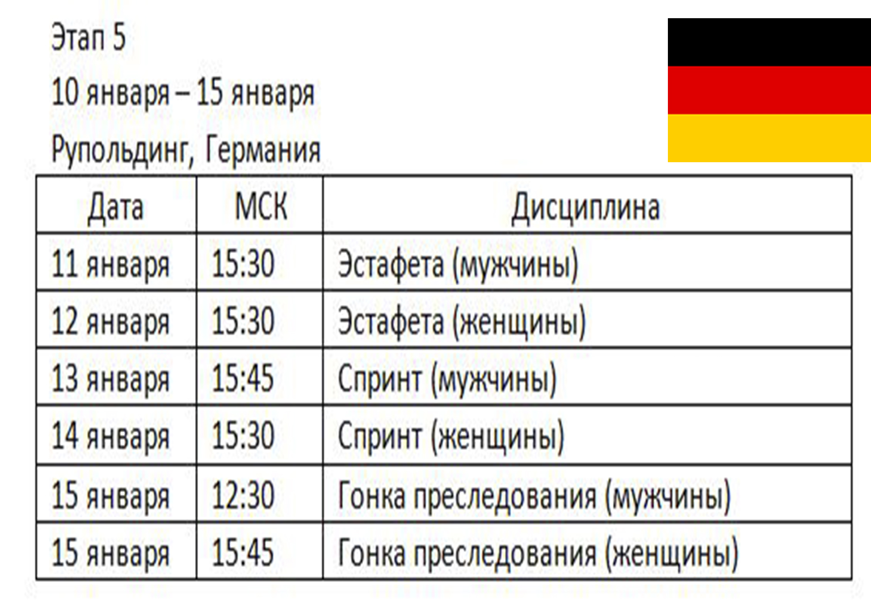 Биатлон сезон 2016/17 пятый этап