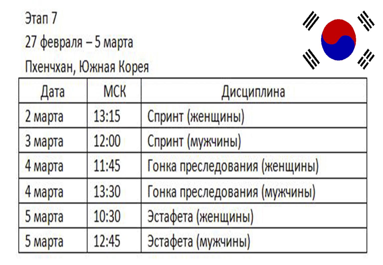 Биатлон сезон 2016/17 седьмой этап