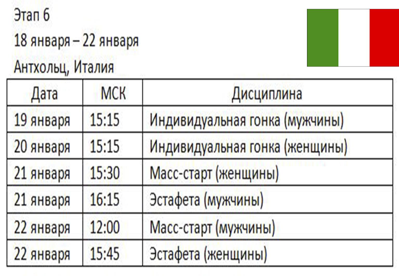Биатлон сезон 2016/17 шестой этап