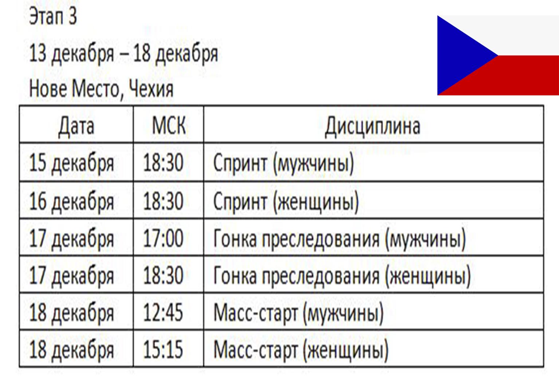 Биатлон сезон 2016/17 третий этап