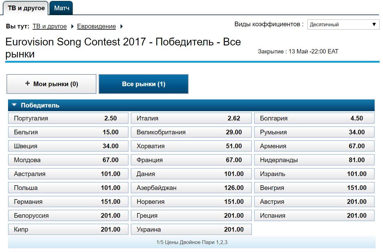Больше новостей про песенный конкурс евровидение читайте на bronnitsy-montaz.ru менее чем через месяц участники главного песенного конкурса европы соберутся в киеве, где 13 мая состоится финал го по счету «евровидения».